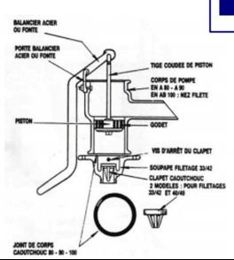 borne fontaine r tro auto en fonte vieillie pompe manuelle achat sur pompes. Black Bedroom Furniture Sets. Home Design Ideas