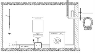 Liftaway c 40 1 micro station achat sur pompes - Laver rideau de douche plastique machine ...