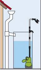Pompe pour récupérateur d'eau