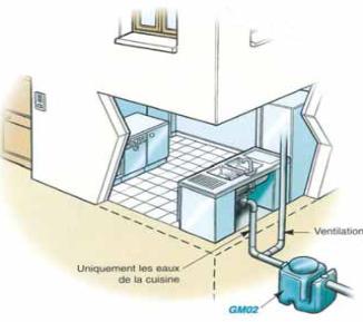 gm2 e - Bac A Graisse Maison Individuelle