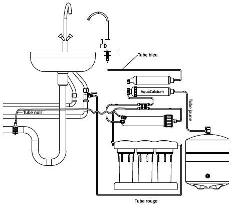 Osmoseur P'URE Aquacalcium