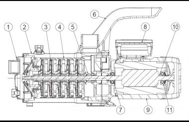 pompe multicellulaire   pompes horizontales  u00e0 plusieurs