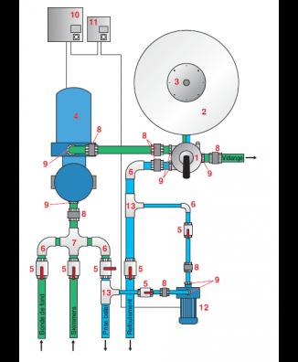 Filtration piscine tout pour la filtration pour piscine for Schema filtration piscine