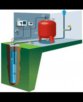 Toutes les pompes de puits pour votre installation plus for Surpresseur pour maison