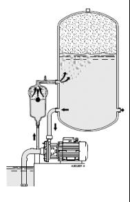 R gulateur d 39 air automatique calpeda ariamat pour - Pression d eau dans une maison ...