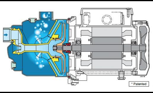pompe de surface automatique pompe surface automatique sur enperdresonlapin. Black Bedroom Furniture Sets. Home Design Ideas