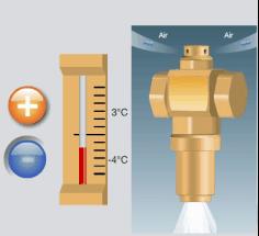 Soupape anti gel thermador protection du circuit de chauffage central - Soupape anti vide ...