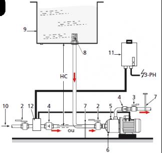 Pompe de surface springson pac avec automate de contr le acson salmson - Schema installation pompe surpresseur ...